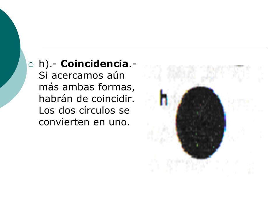 Licdo.Dip. Freddy R Castro Acosta h).- Coincidencia.- Si acercamos aún más ambas formas, habrán de coincidir. Los dos círculos se convierten en uno.