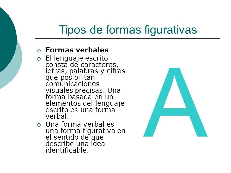 Licdo.Dip. Freddy R Castro Acosta Formas verbales El lenguaje escrito consta de caracteres, letras, palabras y cifras que posibilitan comunicaciones v