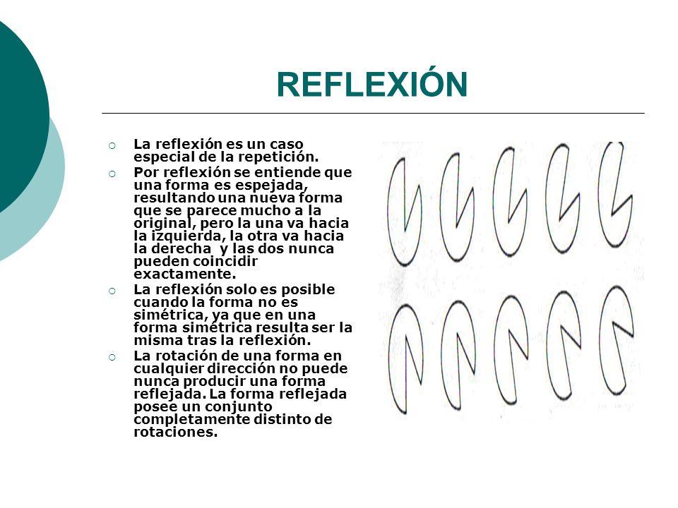 Licdo.Dip. Freddy R Castro Acosta REFLEXIÓN La reflexión es un caso especial de la repetición. Por reflexión se entiende que una forma es espejada, re
