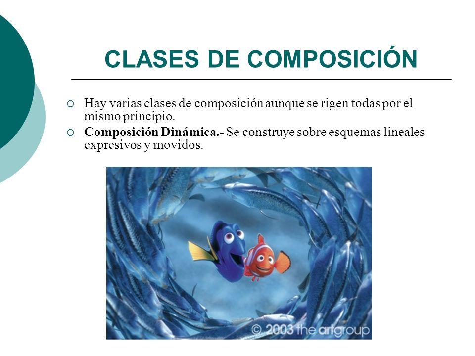 Licdo.Dip. Freddy R Castro Acosta CLASES DE COMPOSICIÓN Hay varias clases de composición aunque se rigen todas por el mismo principio. Composición Din