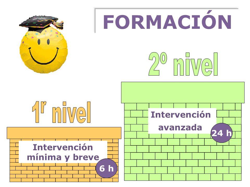 FORMACIÓN Intervención mínima y breve Intervención avanzada 6 h 24 h