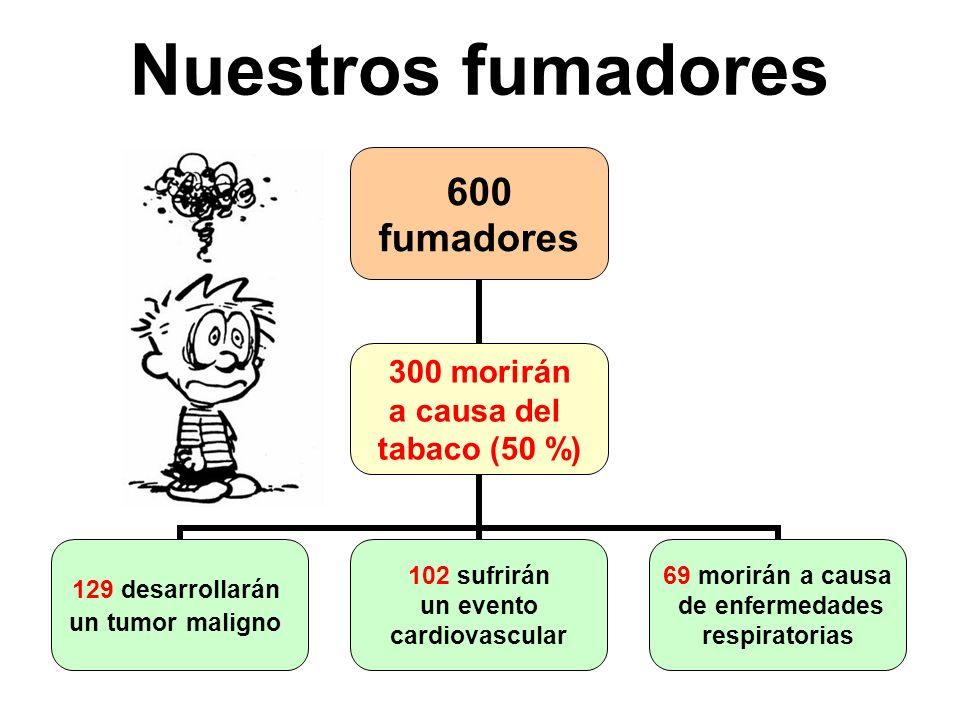 Nuestros fumadores