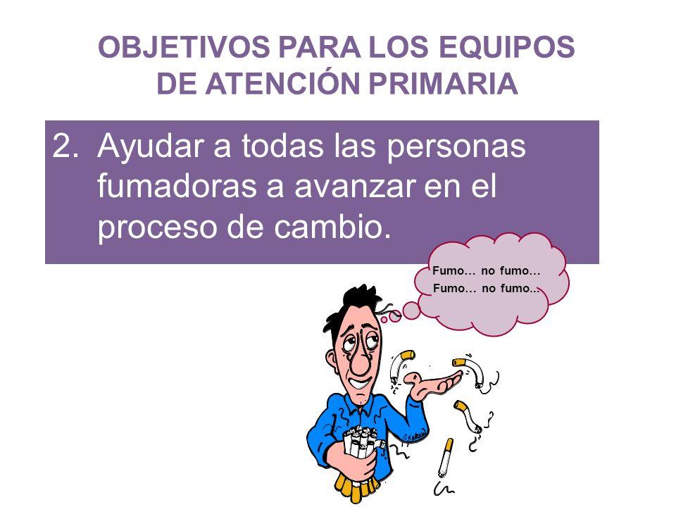 INDIVIDUAL GRUPAL INTERVENCIÓN AVANZADA Acompañar (arrange) a su paciente en visitas sucesivas