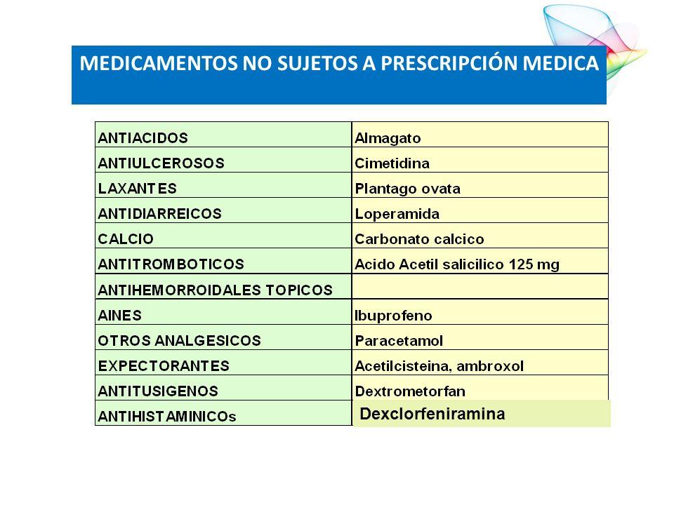 MEDICAMENTOS NO SUJETOS A PRESCRIPCIÓN MEDICA Dexclorfeniramina