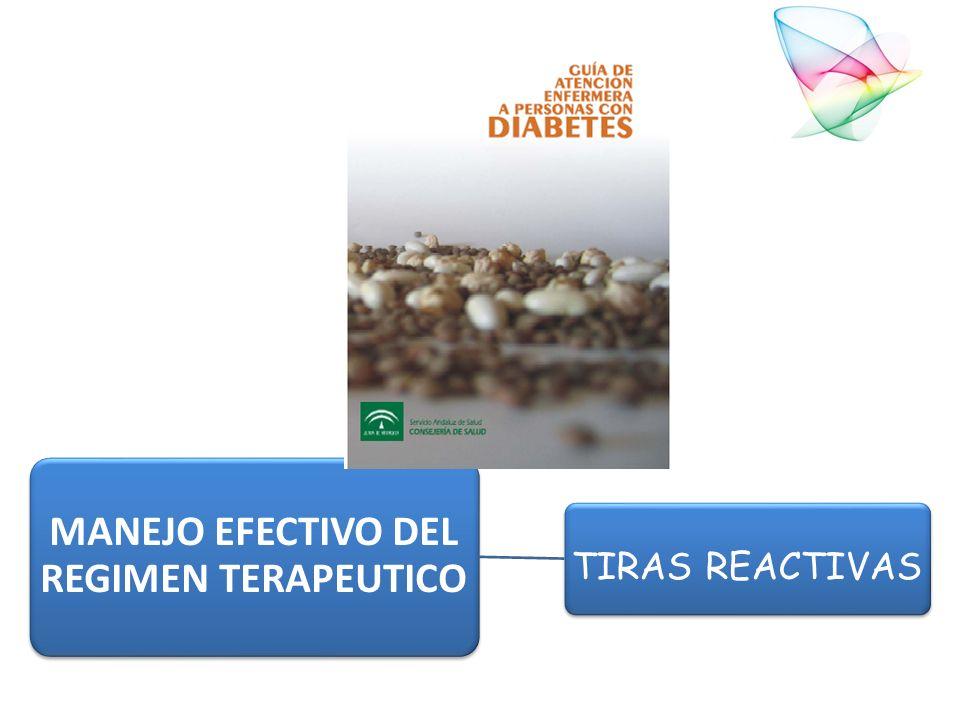 MANEJO EFECTIVO DEL REGIMEN TERAPEUTICO TIRAS REACTIVAS