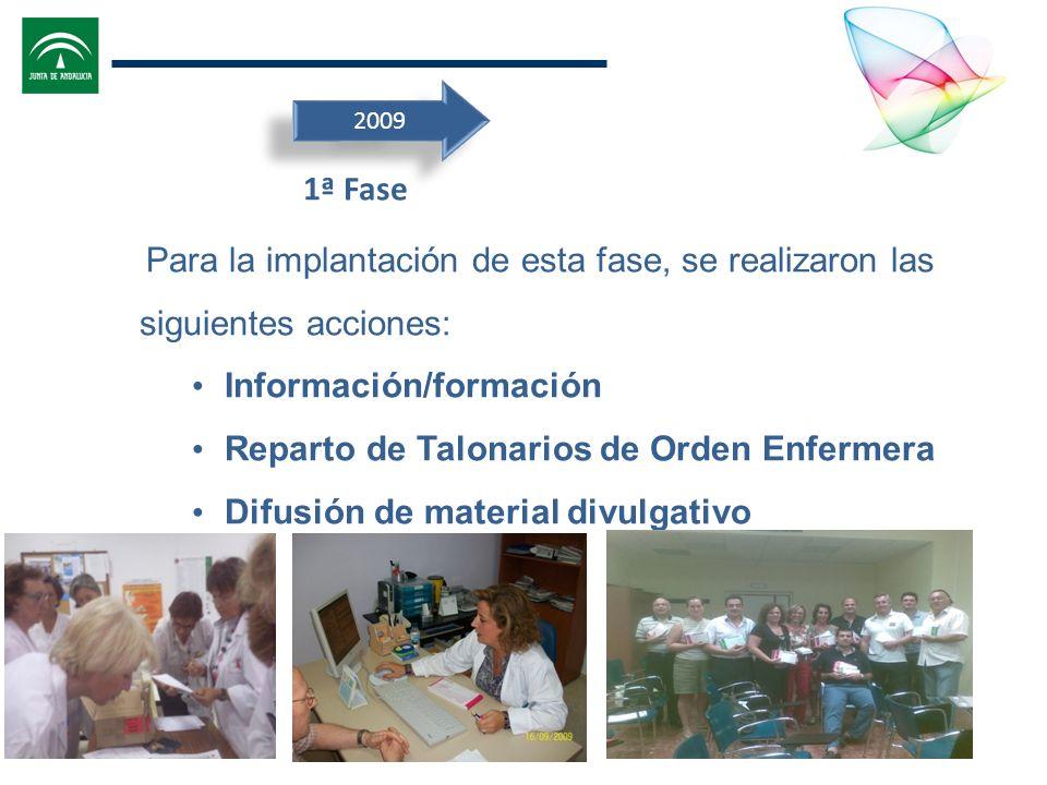 1ª Fase Para la implantación de esta fase, se realizaron las siguientes acciones: Información/formación Reparto de Talonarios de Orden Enfermera Difus