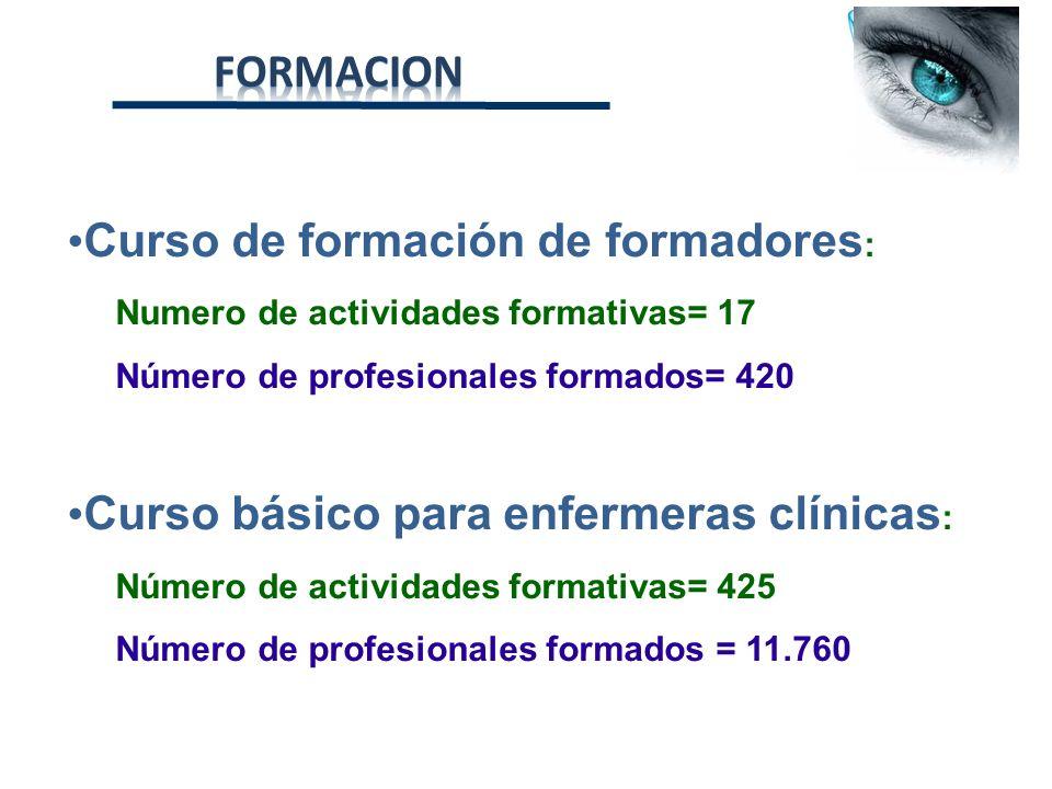 Curso de formación de formadores : Numero de actividades formativas= 17 Número de profesionales formados= 420 Curso básico para enfermeras clínicas :