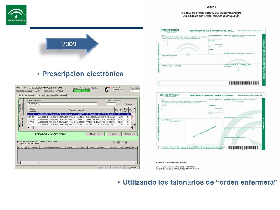 2009 Utilizando los talonarios de orden enfermera ¿Cómo? Prescripción electrónica