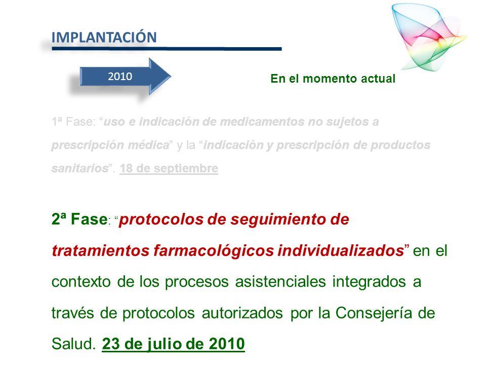 2010 1ª Fase: uso e indicación de medicamentos no sujetos a prescripción médica y la indicación y prescripción de productos sanitarios. 18 de septiemb