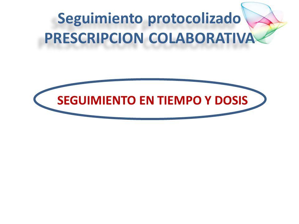 Seguimiento protocolizado PRESCRIPCION COLABORATIVA SEGUIMIENTO EN TIEMPO Y DOSIS