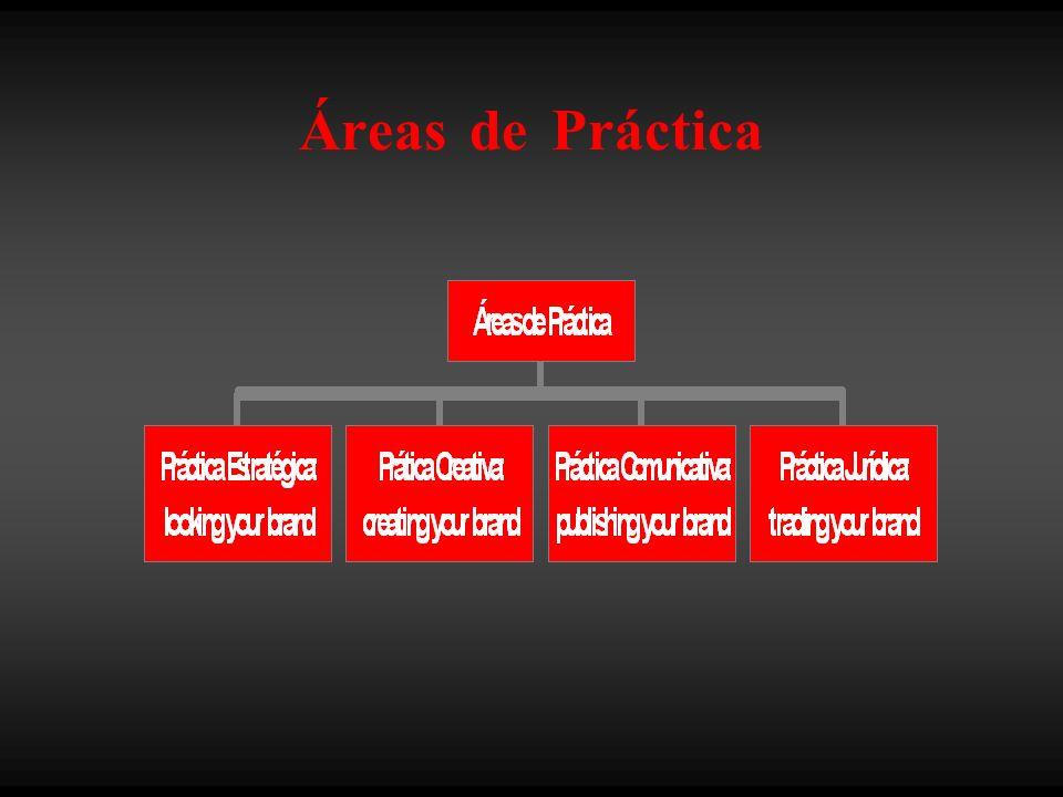 Práctica Estratégica : looking your brand Binomio consumidores-empresa: valoración de necesidades para la creación y desarrollo de nuevos productos y servicios.