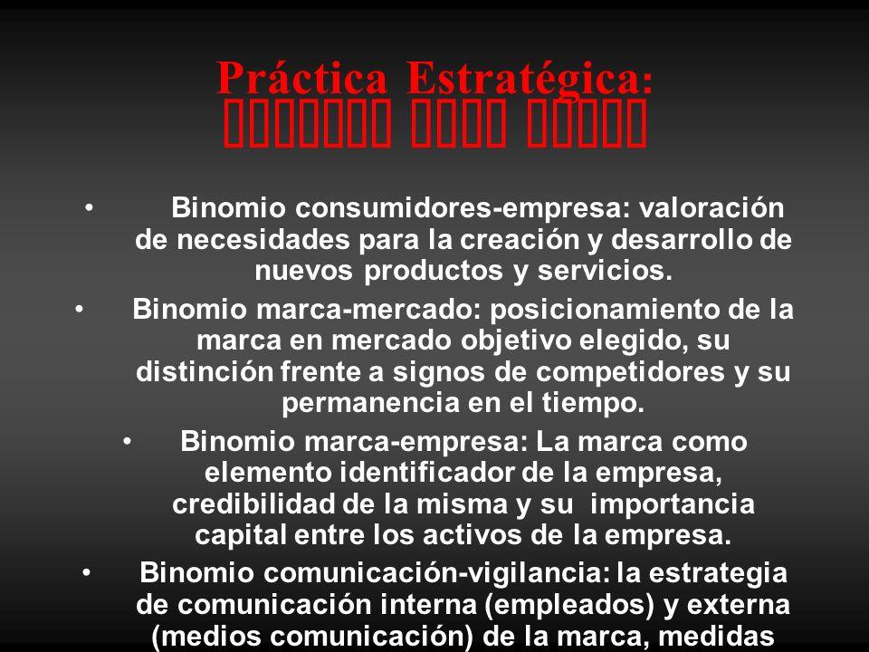 Práctica Estratégica : looking your brand Binomio consumidores-empresa: valoración de necesidades para la creación y desarrollo de nuevos productos y