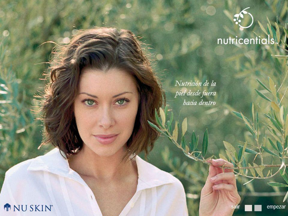 Nutrition from the Outside In ¿Qué embellece la piel?Cuidado diario de la piel con los Nutricentials Introduciendo los Nutricentials home NEXT BACK ¿Cómo envejece la piel.