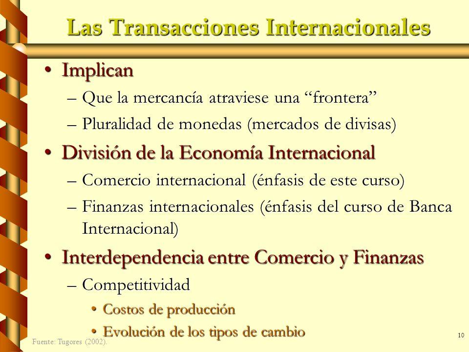 10 Las Transacciones Internacionales ImplicanImplican –Que la mercancía atraviese una frontera –Pluralidad de monedas (mercados de divisas) División d