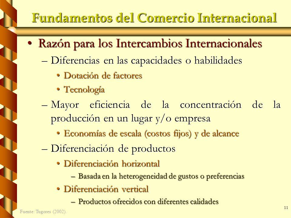 11 Fundamentos del Comercio Internacional Razón para los Intercambios InternacionalesRazón para los Intercambios Internacionales –Diferencias en las c