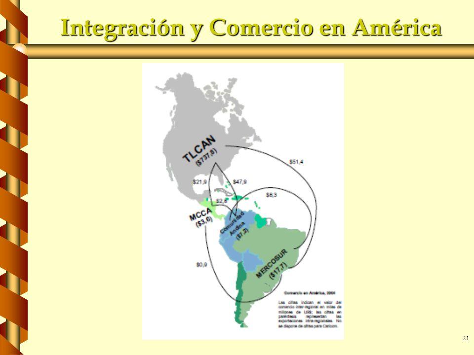 21 Integración y Comercio en América