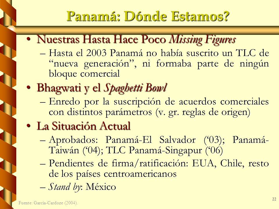 22 Panamá: Dónde Estamos? Nuestras Hasta Hace Poco Missing FiguresNuestras Hasta Hace Poco Missing Figures –Hasta el 2003 Panamá no había suscrito un