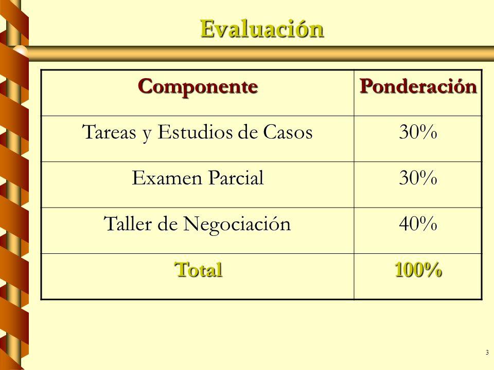 3 Evaluación ComponentePonderación Tareas y Estudios de Casos 30% Examen Parcial 30% Taller de Negociación 40% Total100%