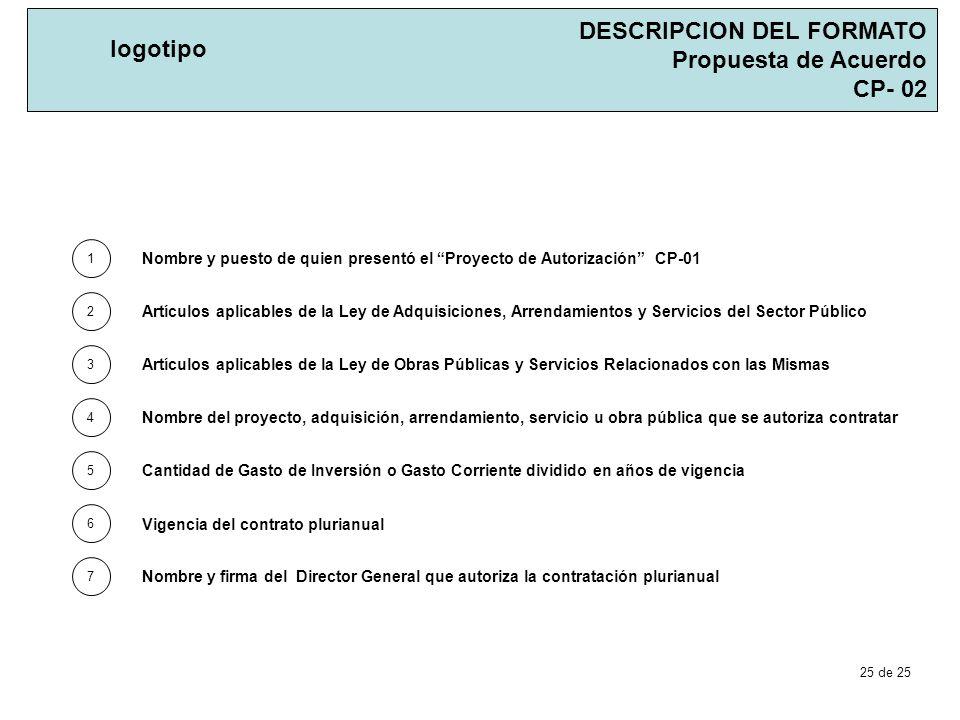 DESCRIPCION DEL FORMATO Propuesta de Acuerdo CP- 02 logotipo 12 3 5 4 Nombre y puesto de quien presentó el Proyecto de Autorización CP-01 Artículos ap