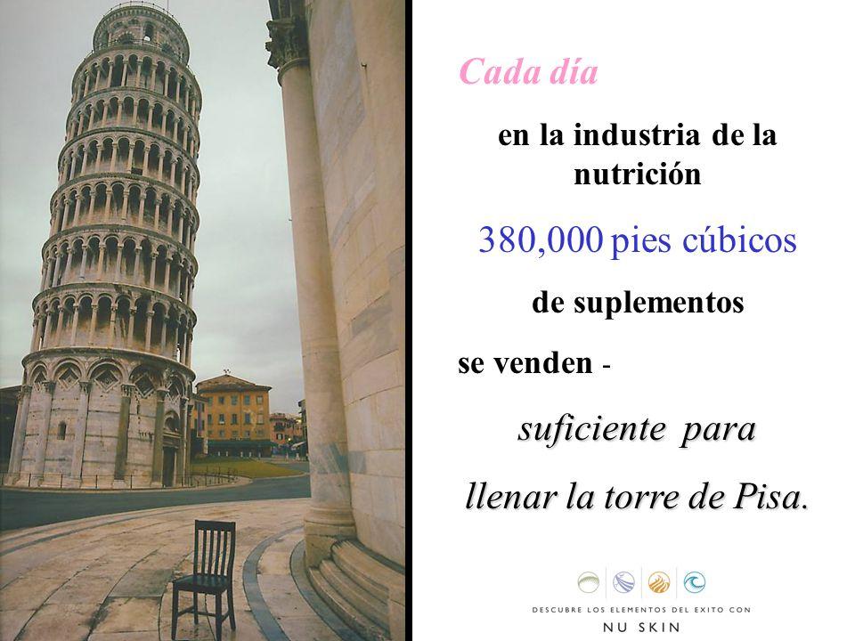 Cada día en la industria de la nutrición 380,000 pies cúbicos de suplementos se venden - suficiente para llenar la torre de Pisa.