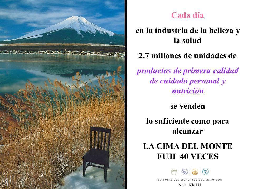 Cada día en la industria de la belleza y la salud 2.7 millones de unidades de productos de primera calidad de cuidado personal y nutrición se venden l