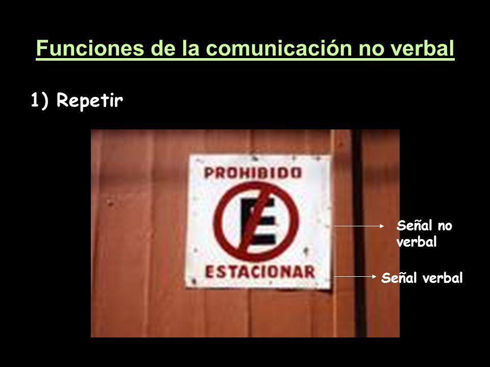 Funciones de la comunicación no verbal 1) Repetir Señal verbal Señal no verbal