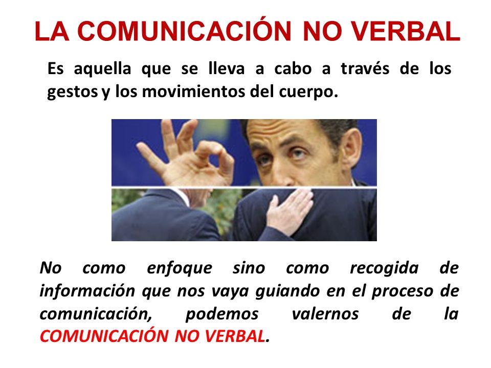 Es aquella que se lleva a cabo a través de los gestos y los movimientos del cuerpo. LA COMUNICACIÓN NO VERBAL No como enfoque sino como recogida de in