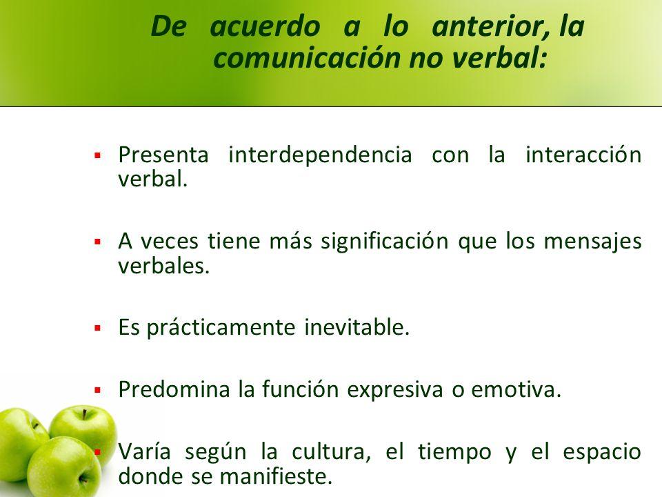 La comunicación mediante símbolos tiene las siguientes características: a) se ignora al emisor o autor del símbolo. Puede ser una persona o un colecti