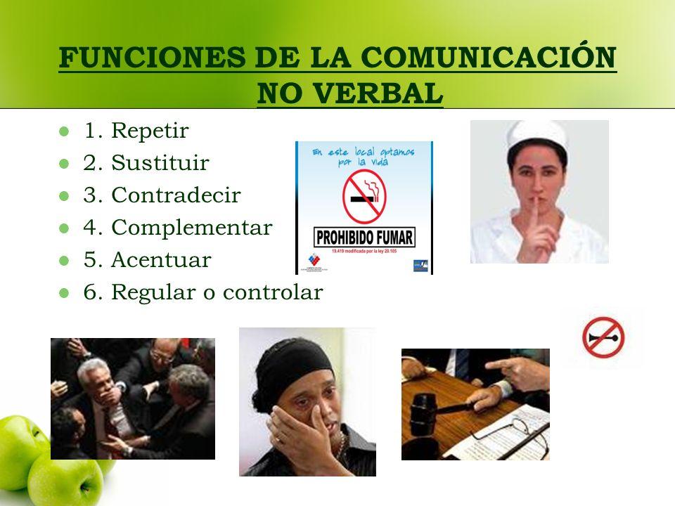 De acuerdo a lo anterior, la comunicación no verbal: Presenta interdependencia con la interacción verbal. A veces tiene más significación que los mens