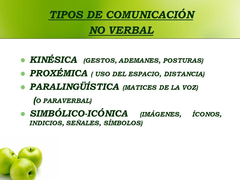 FUNCIONES DE LA COMUNICACIÓN NO VERBAL 1. Repetir 2. Sustituir 3. Contradecir 4. Complementar 5. Acentuar 6. Regular o controlar
