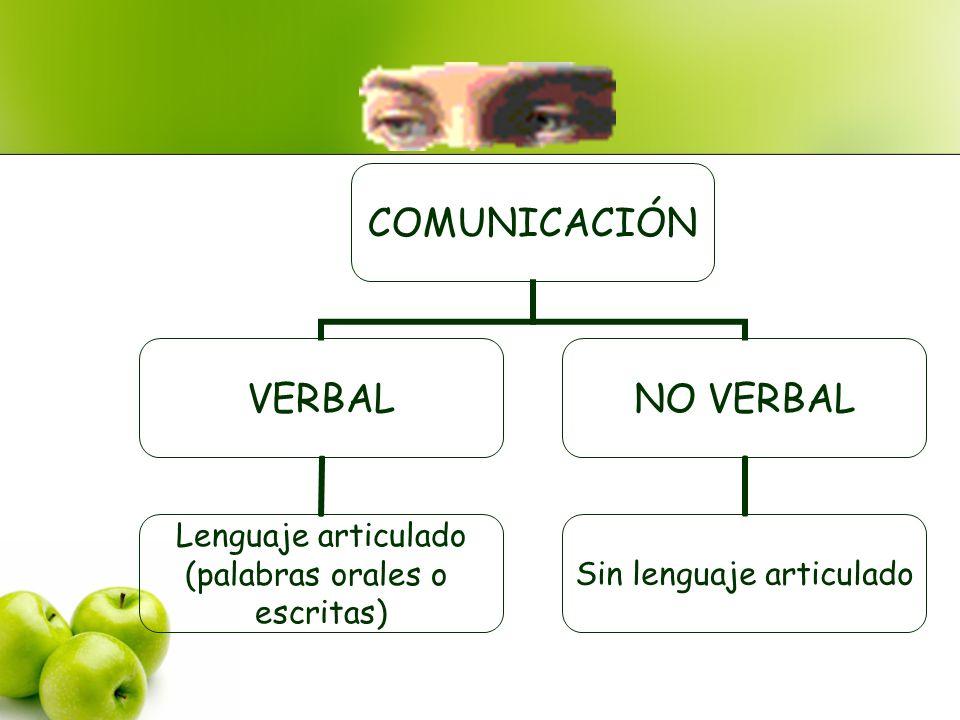 1. ¿Qué es la Comunicación? Es un proceso mediante el cual dos o más Personas se ponen en contacto y se relacionan entre sí, para transmitirse algo.