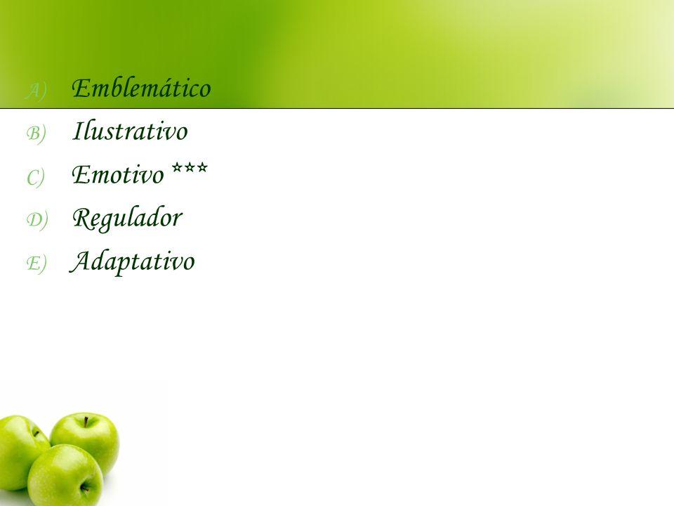11. ¿ Qué tipo de gesto se advierte en la siguiente imagen? A) Emblemático B) Ilustrativo C) Emotivo D) Regulador E) Adaptativo