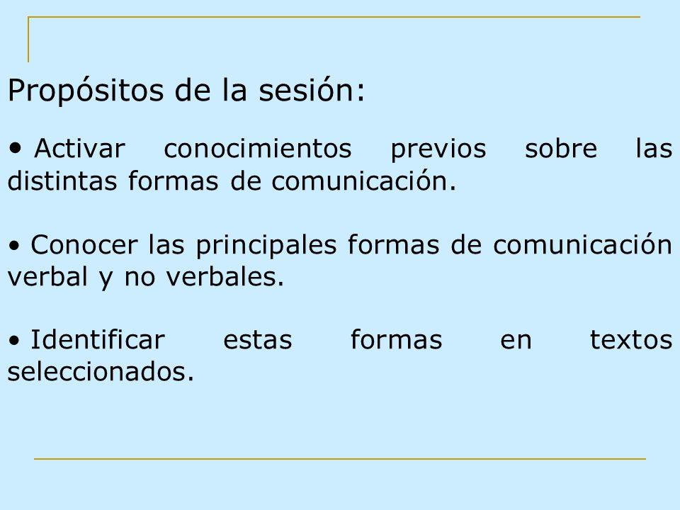 Propósitos de la sesión: Activar conocimientos previos sobre las distintas formas de comunicación. Conocer las principales formas de comunicación verb