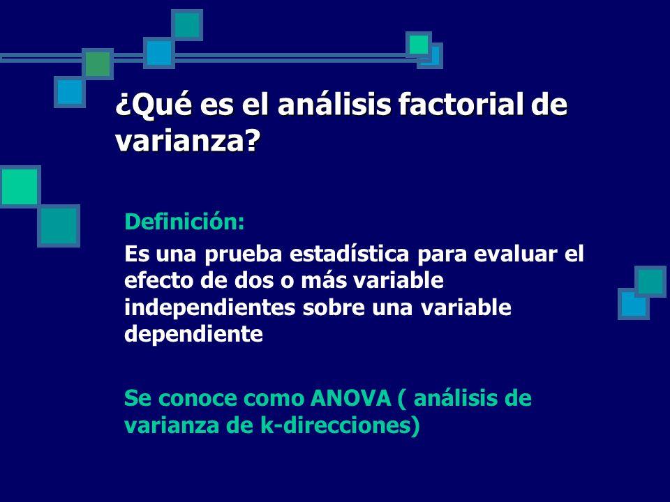 ¿Qué es el análisis factorial de varianza? Definición: Es una prueba estadística para evaluar el efecto de dos o más variable independientes sobre una