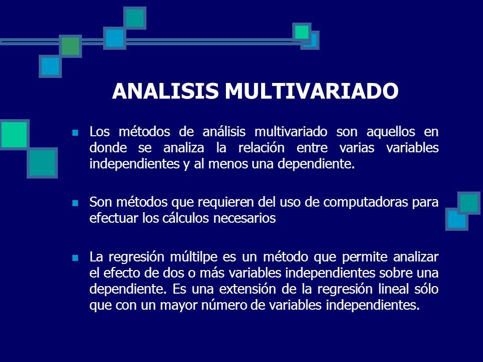 ANALISIS MULTIVARIADO Los métodos de análisis multivariado son aquellos en donde se analiza la relación entre varias variables independientes y al men
