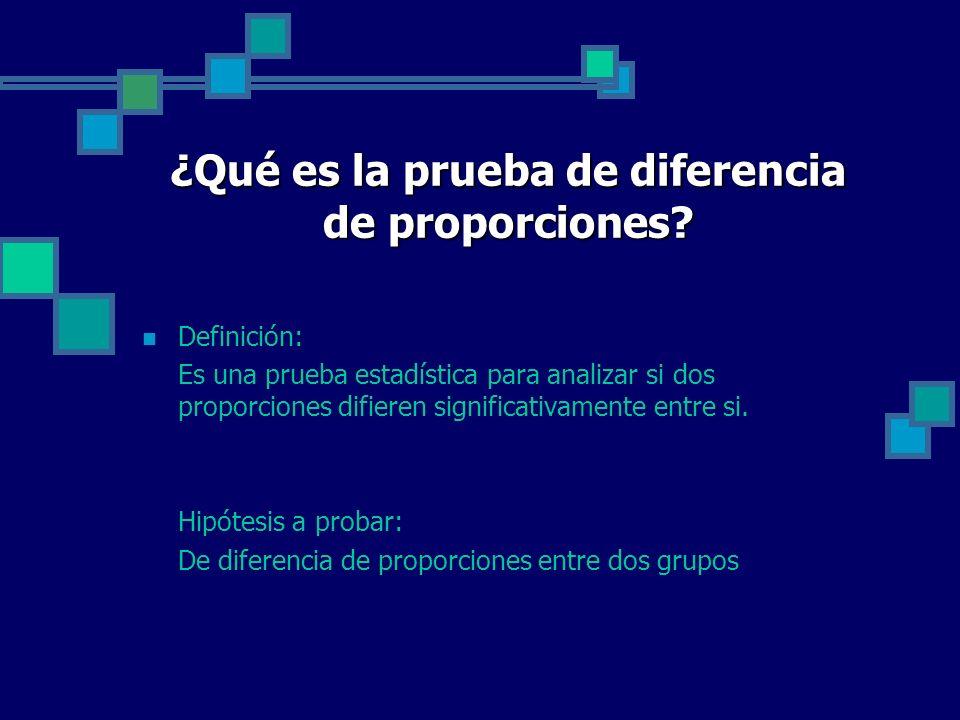 ¿Qué es la prueba de diferencia de proporciones? Definición: Es una prueba estadística para analizar si dos proporciones difieren significativamente e