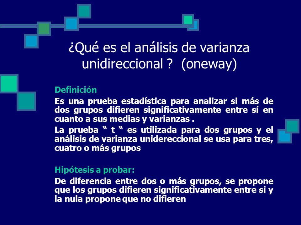 ¿Qué es el análisis de varianza unidireccional ? (oneway) Definición Es una prueba estadística para analizar si más de dos grupos difieren significati