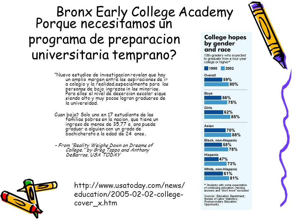 Bronx Early College Academy POQUE NECESITAMOS UNA ESCUELA CON INTERVENCION UNIVERSITARIA TEMPRANA.