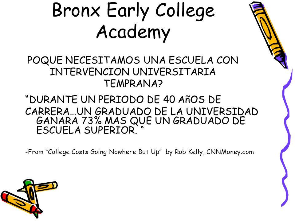 Bronx Early College Academy Como puede BECA ayudar a que los estudiantes triunfen en escuela secundaria y en la universidad.