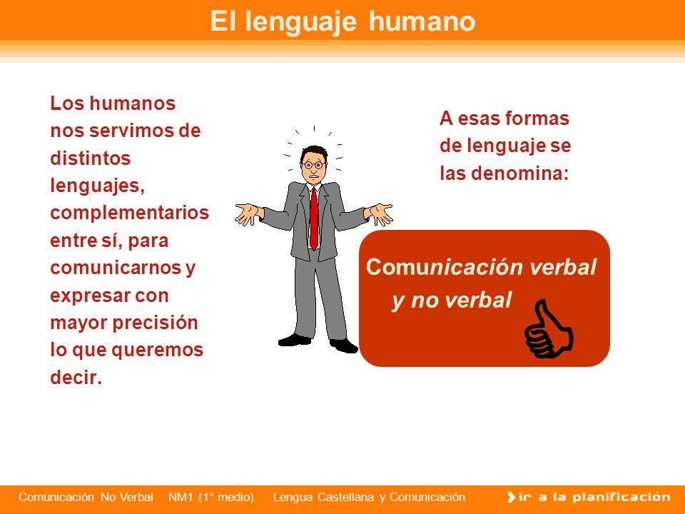 Unidad 1: Comunicación verbal y no verbal.