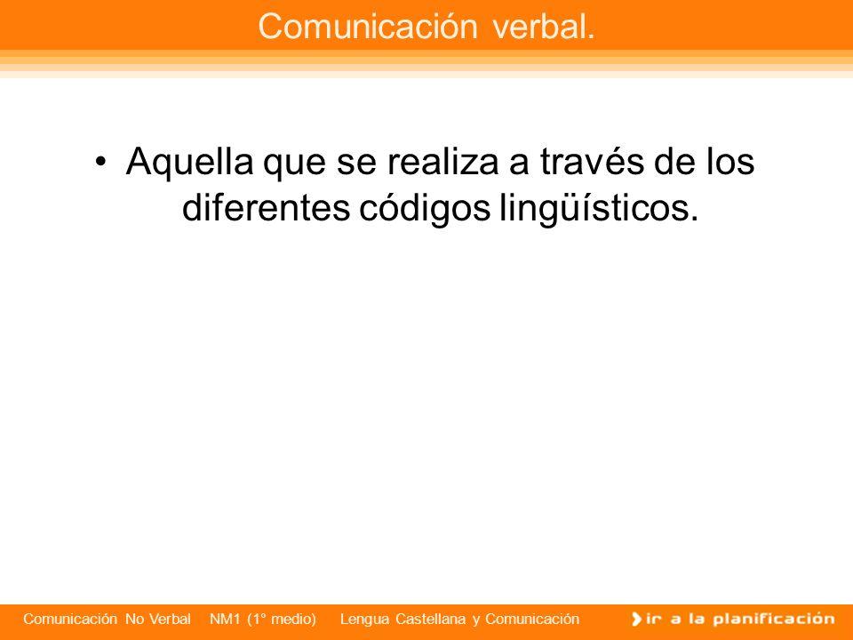 Comunicación No Verbal NM1 (1° medio) Lengua Castellana y Comunicación El lenguaje humano Los humanos nos servimos de distintos lenguajes, complementa