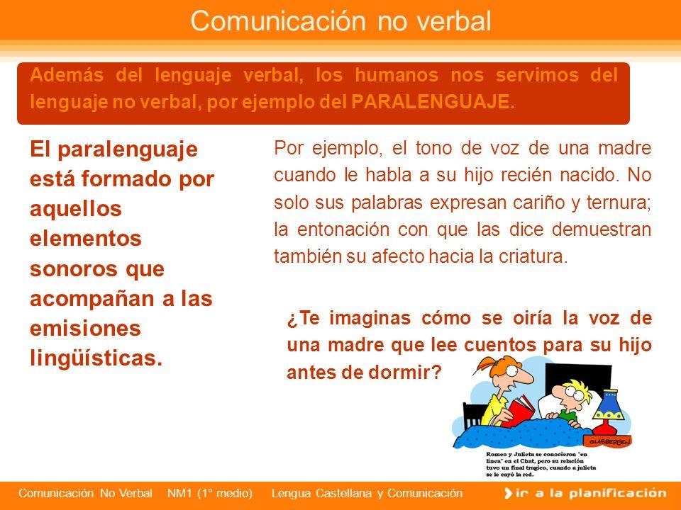 Comunicación No Verbal NM1 (1° medio) Lengua Castellana y Comunicación Comunicación verbal. Aquella que se realiza a través de los diferentes códigos