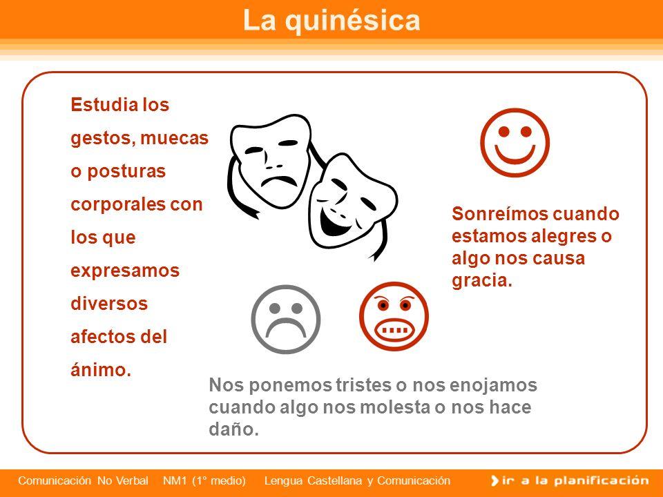 Comunicación No Verbal NM1 (1° medio) Lengua Castellana y Comunicación Además del lenguaje verbal, los humanos nos servimos del lenguaje no verbal, po