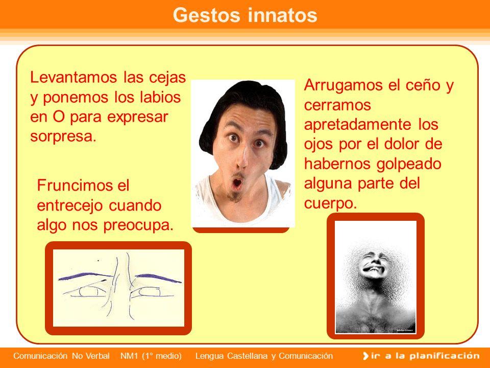 Comunicación No Verbal NM1 (1° medio) Lengua Castellana y Comunicación Clasificación de gestos Los gestos pueden clasificarse en dos tipos: INNATOS y