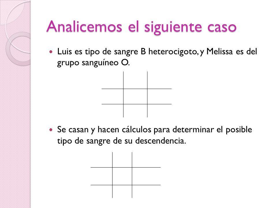 Analicemos el siguiente caso Luis es tipo de sangre B heterocigoto, y Melissa es del grupo sanguíneo O. Se casan y hacen cálculos para determinar el p