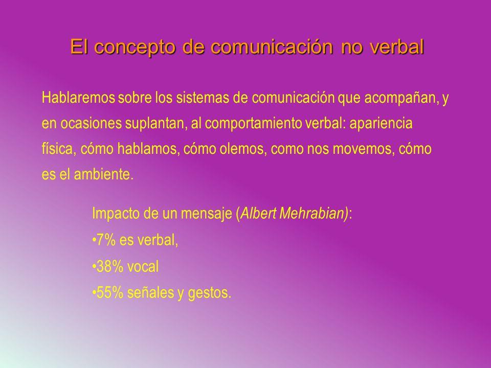 El concepto de comunicación no verbal Hablaremos sobre los sistemas de comunicación que acompañan, y en ocasiones suplantan, al comportamiento verbal:
