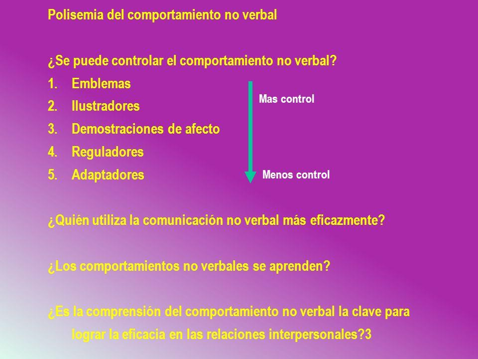 Polisemia del comportamiento no verbal ¿Se puede controlar el comportamiento no verbal? 1.Emblemas 2.Ilustradores 3.Demostraciones de afecto 4.Regulad