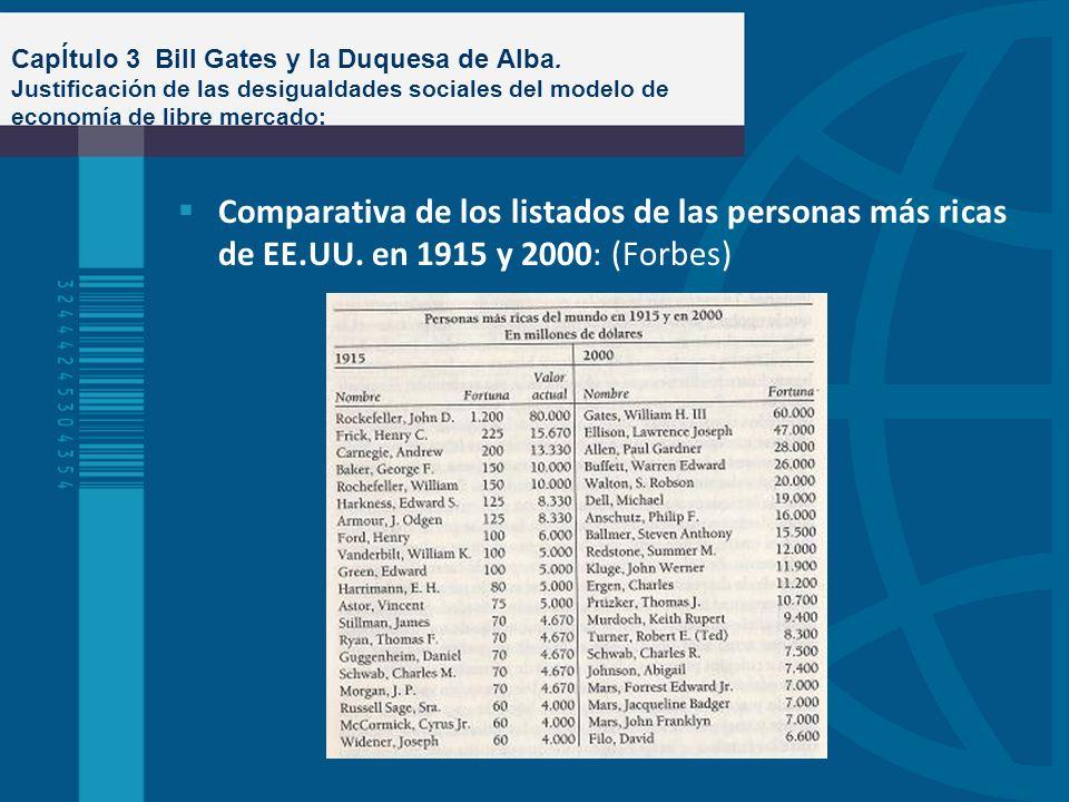 CapÍtulo 3 Bill Gates y la Duquesa de Alba. Justificación de las desigualdades sociales del modelo de economía de libre mercado: Comparativa de los li