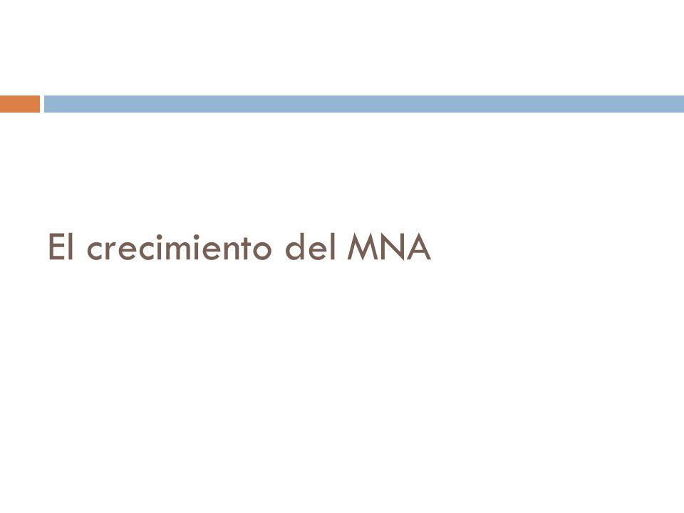 El crecimiento del MNA