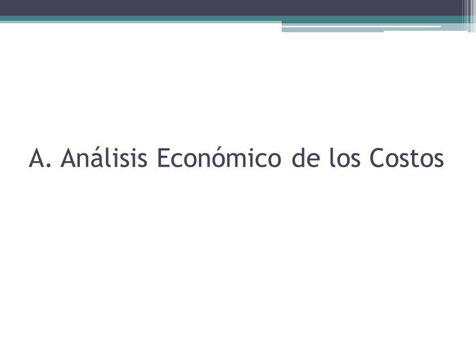 V.Gráfica 3.Comportamiento gráfico de costo medio (CMe) Fuente: Samuelson, Paul A.